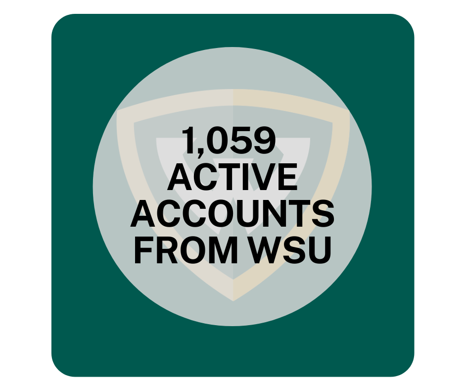 1,059 Active NCFDD Accounts from WSU